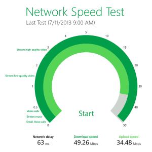 Лятна LAN скорост